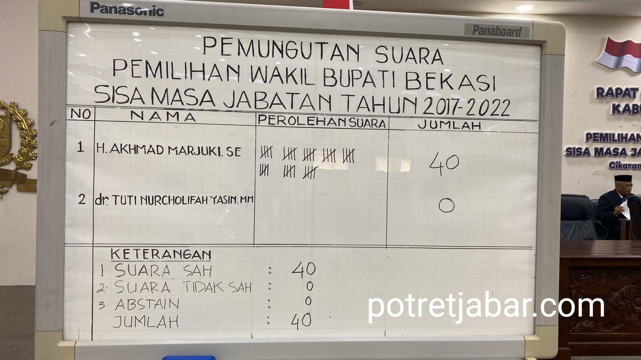 Perolehan suara Pemilihan Wabub yang dimenangkan Ahmad Marzuki. (Foto : Redaksi).