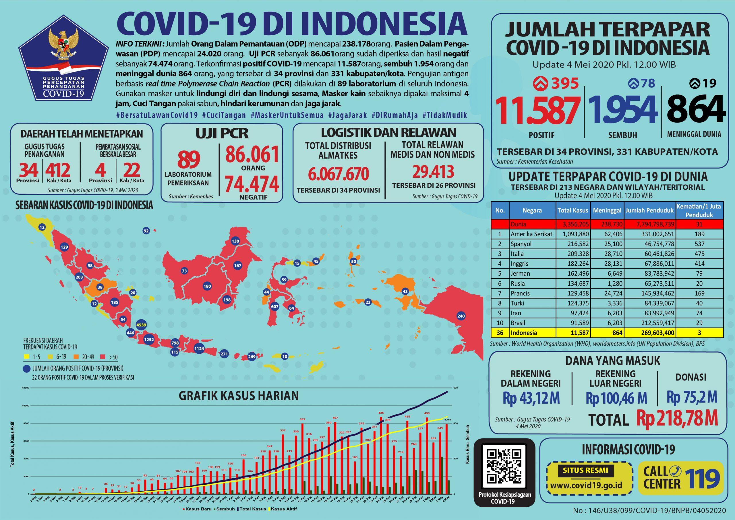 infografis dalam