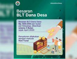 Menelisik Lambanya BLT Dana Desa di Kabupaten Bekasi