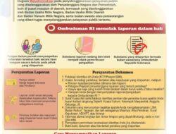 Ingin Ajukan Aduan Dugaan Maladministrasi ke Ombudsman RI? Simak Caranya